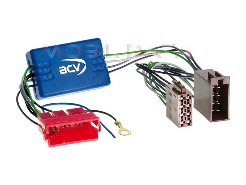 AUDI - SEAT - SKODA - VW active system adapter miniISO 1338-02